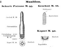 M95 Schnitte 19 Munition